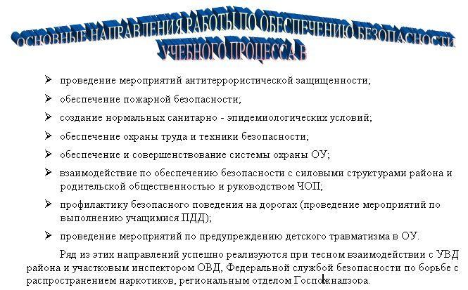 Инструкция По Пропускному Режиму На Территорию Организации